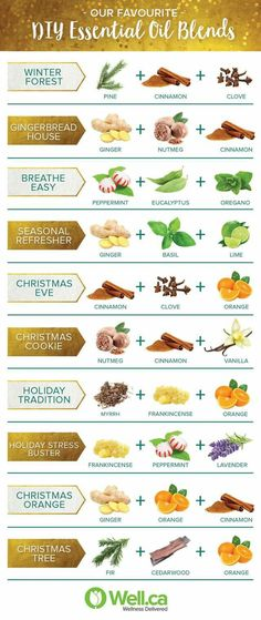 Aromatherapy is the basic practice of awakening your senses with natural oils. In truth, you have actually most likely experienced the advantages of Aromatherapy without even understanding it! Essential Oils For Babies, Essential Oil Uses, Doterra Essential Oils, Young Living Essential Oils, Pure Essential, Essential Oil Diffuser Blends, Diffuser Recipes, Aromatherapy Oils, Living Oils