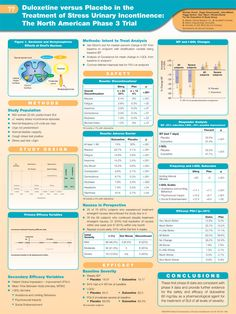 Medical Case Report Poster Template Medical Tourism Turkeycost Quality Succes Ivf Case Study Poster, Case Report Poster Presentation Template Free Powerpoint Research, Medical Case Report Poster Template Medical Tourism Turkeycost, Poster Presentation Template, Powerpoint Poster Template, Academic Poster, Research Poster, Study Design, Page Design, Photography 101, Photography Projects, Scientific Poster Design