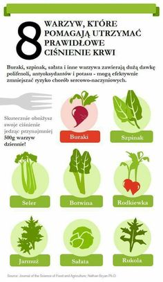 Beet juice may help lower blood pressure, according to a new study, but plenty of everyday vegetables offer similar heart health perks — like the ones in this infographic. Health Eat These Veggies to Lower Blood Pressure [Infographic] Good Blood Pressure, Natural Blood Pressure, Blood Pressure Remedies, Health And Nutrition, Health Tips, Health Fitness, Health Benefits, Health Care, Herbs