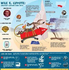 the-greatest-cartoon-wile-e-coyote_502914db46f1e.jpg (614×624)