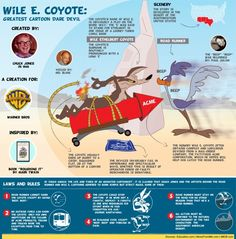 the-greatest-cartoon-wile-e-coyote_502914db46f1e.jpg (614×624)