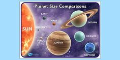 Explore the planets in our solar system with our resources on Earth and Space for Science students. Solar System Facts, Solar System Planets, Our Solar System, Planet Pictures, Ks2 Science, Child Teaching, Mission To Mars, Primary Resources, Space Theme