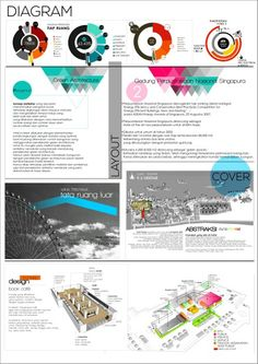 Working with layout. Corel draw 5x. Art design. Layouting. Graphic. Diagram by Wina Tristiana