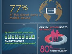Yeah, take note remaining mobile travel naysayers [INFOGRAPHIC]