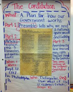 Constitution Day is coming! Using primary sources in creating anchor charts.I always scramble for a constitution day activity. 7th Grade Social Studies, Social Studies Classroom, Social Studies Activities, History Classroom, Teaching Social Studies, Teaching History, Student Teaching, History Activities, History Education