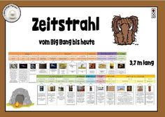 Laying material: from the Big Bang to the present day - Timeline story T You are in the right place about school outif Here we offer you the most beautiful - Gymnasium, History Timeline, Big Bang, Primary Education, Science, Present Day, Conte, World History, Wasting Time