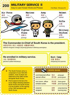 200 Learn Korean Hangul Military Service 2