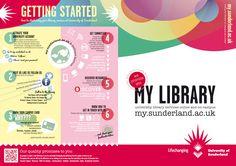 Here is the new outside cover of the Library Guide with the Getting Started Infographic