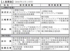 田村ゆかりさん、キングレコード三嶋章夫プロデューサーへの想いを綴る