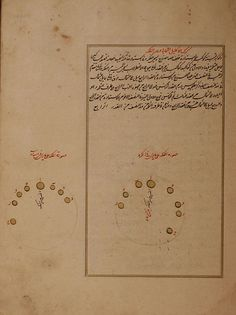 Kitab suwar al-kawakib al-thabita (Book of the Images of the Fixed Stars) of al-Sufi `Abd al-Rahman al-Sufi (903–86)