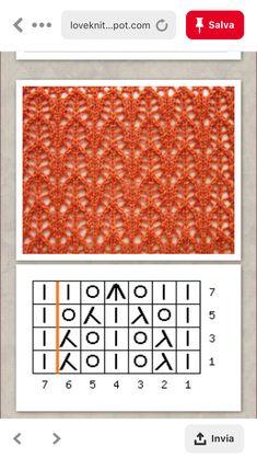 Unicorn Knitting Pattern, Crochet Circle Pattern, Lace Knitting Patterns, Knitting Stiches, Crochet Square Patterns, Knitting Charts, Easy Knitting, Crochet Stitches, Creative Knitting