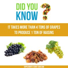 Food Facts Did You Know