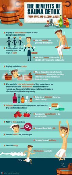 The Benefits of Sauna Detox