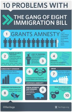 Twitter / Heritage: INFOGRAPHIC: 10 Problems with Immigration Bill ...