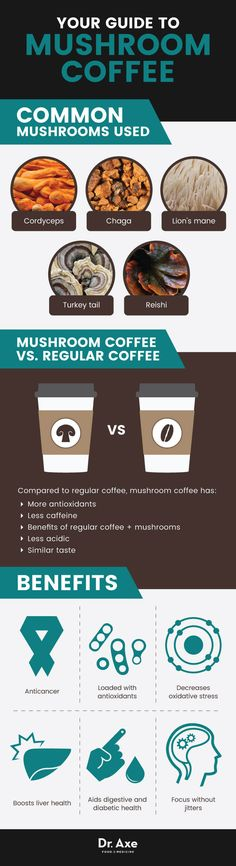 Mushroom coffee gives you the health benefits of coffee along with the impressive benefits of mushrooms. Same with mushroom tea or mushroom hot chocolate