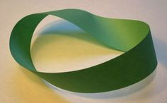 Mobius Strip - a simple strip that only has one edge and one surface. So how is this created from a strip of paper that had two sides? Take a strip of paper, add a half-twist then tape the ends together. This has the mathematical property of being non-orientable and has non- Euclidean geometry. Although this seems to have multiple surfaces when you look at it, all you have to do is take a pencil and trace a line across the strip.