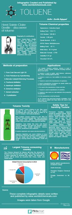 Toluene Infographic   Toluene is an aromatic hydrocarbon that is widely used as an industrial feedstock and as a solvent. Toluene occurs naturally at low levels in pine oil and is usually produced in the processes of gasoline via a catalytic reformer, in an ethylene cracker or making coke from coal. Final separation, either via distillation or solvent extraction, takes place in one of the many available processes for extraction of benzene, toluene and xylene isomers