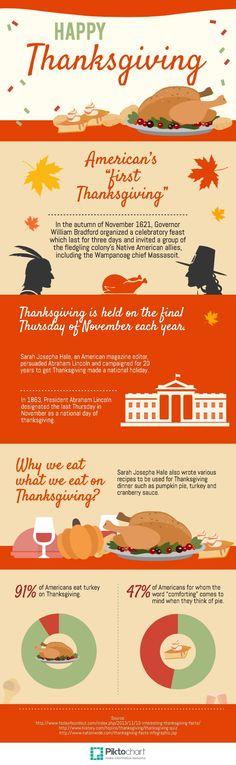 Happy Thanksgiving   @Piktochart Infographic