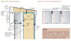 Image result for timber parapet wall detail