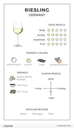 The illustrated guide To German Riesling