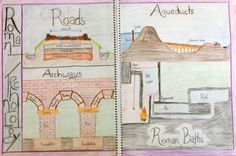 Ancient Rome - Stone Bridge School Grade 6