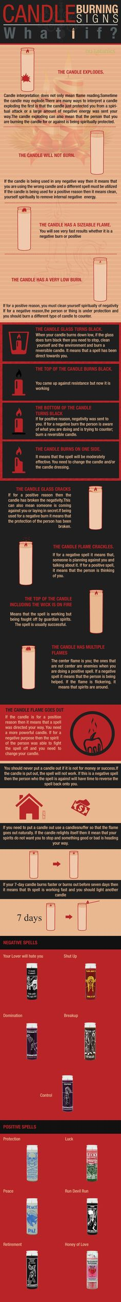 Magick, Witchcraft & Candle Burning: Divination & signs: How to interpret the different ways your candles burnt.