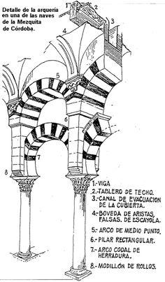 Reflexiones sobre un clasicismo contemporáneo: La Mezquita-Catedral de Córdoba para arquitectos (II): la Mezquita de Abderramán I