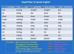 Forum | ________ Learn English | Fluent LandRapid Way to Speak English | Fluent Land