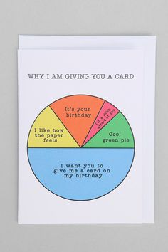 Pie Chart Birthday Card. Pink section is my favorite:)