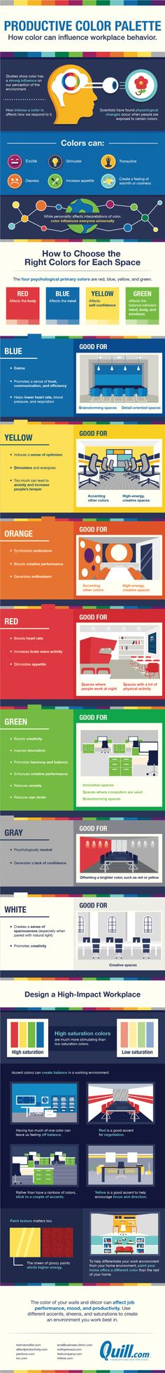 Did you know that yellow induces a sense of optimism and is a good color for high energy creative spaces? Red boosts heart rate, increases brain activity and is good for places where people work at night. Green boosts creativity, promotes harmony and is a good choice for brainstorming spaces. Here's a handy infographic from […]