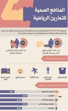 المنافع الصحيه للتمارين