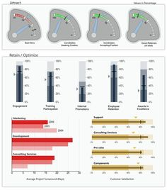 Executive Dashboard Excel Templates Kpi Examples  It Management