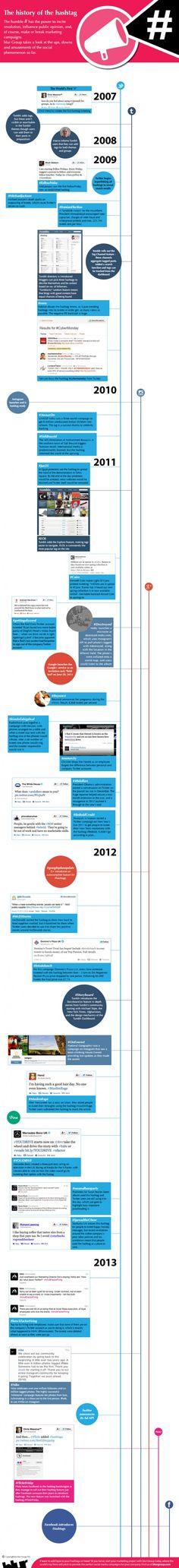 Historia del 'hashtag' (infografía)