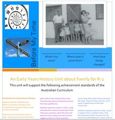 Before My Time-An Early Years History Unit - An early years History unit for F-2 about Family. Aligned with the Australian Curriculum. Focusing on the historical skills, this 10 lesson unit comes complete with an appendix, supporting resource list and a powerpoint for the IWB.