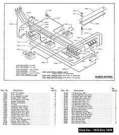 Club Car Wiring Diagram 36 Volt 5a247521d8047 And 91 At