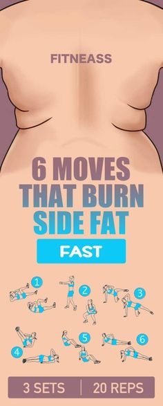 """GONE In 13 Days With This Strange """"Carb-Pairing"""" Trick 6 moves that burn side fat fast.c… 6 moves that burn side fat fast. Fitness Workouts, Best Core Workouts, Fitness Diet, At Home Workouts, Fitness Motivation, Health Fitness, Yoga Fitness, Side Workouts, Exercise Workouts"""