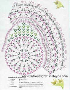 patrones de tapetes para tejer al crochet