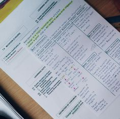 gazingthebooks : Only a few papers left till I finish the first semester. Here's my biology notes on Mutation.