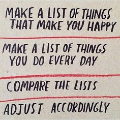 I love doing this exercise to check-in on my overall happiness. It's always good…