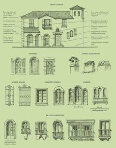 Mission revival style architecture drawing by dennis for Mediterranean style architecture characteristics