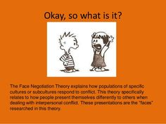 What is Face Negotiation Theory?