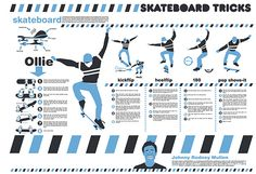 Through the skateboard cave site, I will share with you all the information on the skateboard. I'm a skating expert. I will try to highlight the best tricks Skateboard Ramps, Skateboard Design, Skateboard Girl, Skateboard Photos, Skateboard Videos, Skates, Style Skate, Beginner Skateboard, Surfing Tips