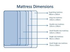 13 Best King Size Bed Dimensions images | King size bed dimensions