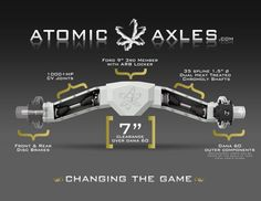 I wonder how hard it would be to turn stock IFS into this kind of an Axles? Atomic Axles Feedback wanted - : and Off-Road Forum 4x4 Parts, Jeep Parts, Truck Parts, Truck Mods, Jeep Mods, Car Mods, Jeep Jk, Jeep Truck, Portal Axles