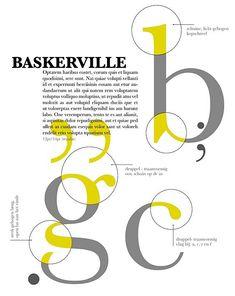 John Baskerville Baskerville 1757 Poster by Bo Van Den Broek Lettering, Typography Letters, Graphic Design Typography, Graphic Design Print, Poster Fonts, Type Posters, Typographic Poster, Text Layout, Type Design