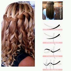 Cómo hacer una trenza cascada. ¿Buscas un peinado especial para una boda o una ocasión elegante ? Si tu cabello es largo o por lo menos hasta los hombros,