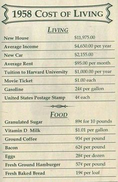 Funny pictures about Cost Of Living In The Past. Oh, and cool pics about Cost Of Living In The Past. Also, Cost Of Living In The Past photos. Don Meme, Historia Universal, Cost Of Living, Frugal Living, I Remember When, Thing 1, Vintage Ads, Retro Ads, Vintage Stuff