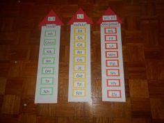 Pomůcka 2. třída: tvrdé, měkké a obojetné souhlásky Calendar, Holiday Decor, Kids, Young Children, Boys, Children, Life Planner, Boy Babies, Child