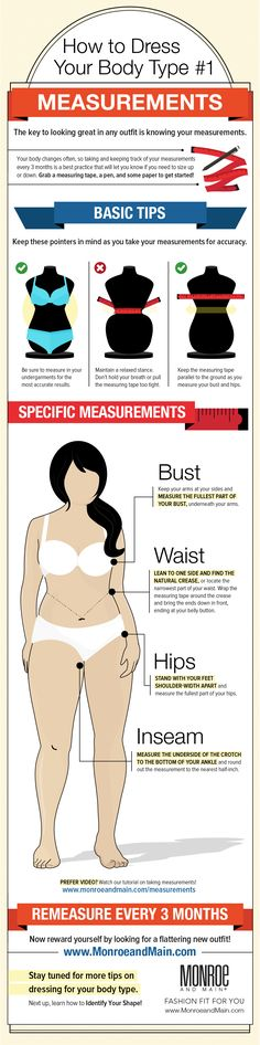Infographic: Take a look at our infographic that will help you find your right measurements and dress for your body type from Monroe and Main.
