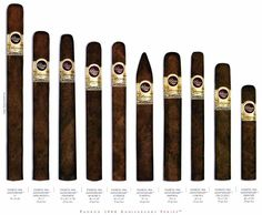 Padron Serie 1964 size chart.
